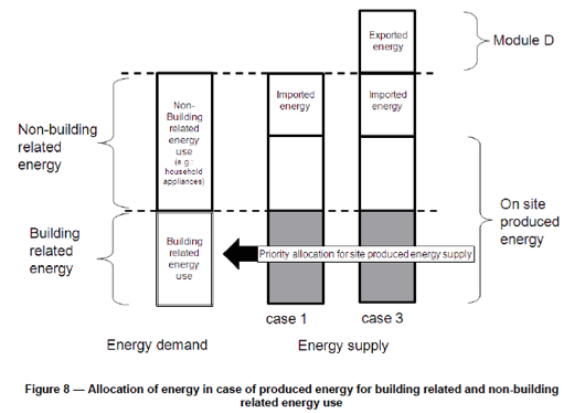 GreenPower & Renewable Energy Purchase Agreements in LCA – eToolLCD
